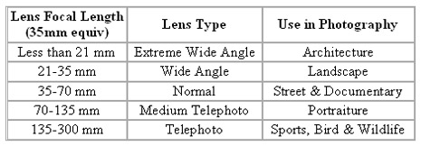 focal_length.JPG