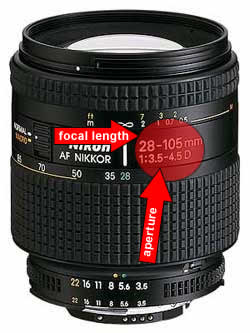 lens_example.jpg