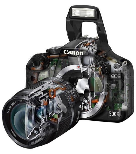 Anatomy Of A Photo Camera And How Does The Camera Work Digital