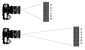 pattern-camera-diagram